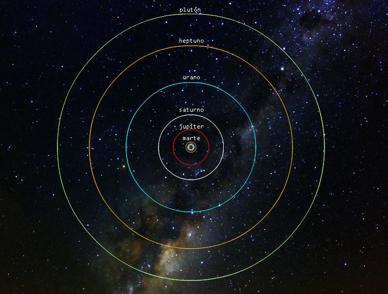 Esqueleto Geom 233 Trico Del Sistema Solar Volando En La