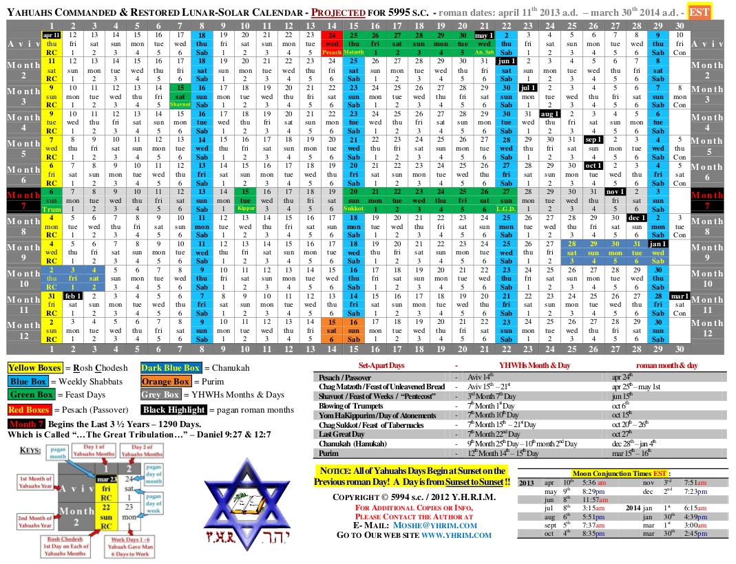 ... calendario biblico lunisolar es una proyección para el año 2013-2014